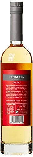 Penderyn-Legend-Single-Malt-Welsh-Whisky-in-Geschenkverpackung-1-x-07-l