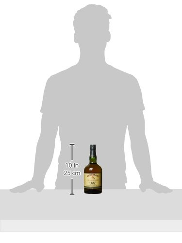 Irischer-Whiskey-Redbreast-15-Jahre-Single-Pot-Still-1-x-07-l