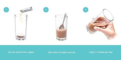 Slim Plus – 30 Sachets – eine Getränkemischung mit Schokoladen-Vanillegeschmack – zur Unterstützung der Gewichtsabnahme – SimplyGo von Simply Supplements
