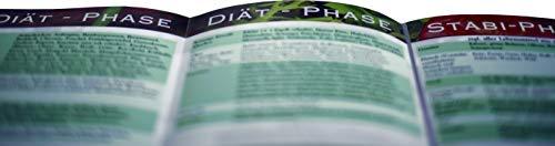 Hormony Complex G B-12 Tropfen inkl. erweiterter Lebensmittel-Liste, 50ml Flasche für hCG Diät (Stoffwechselkur)
