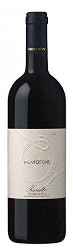 Prunotto-Mompertone-Monferrato-DOC-2010-3-x-075-l