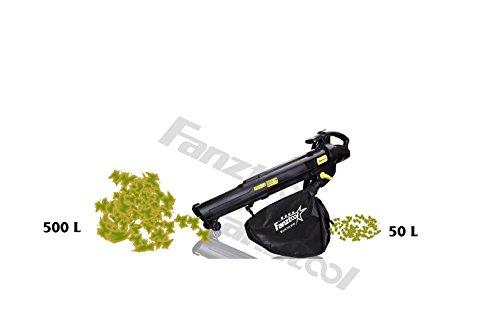 FANZTOOL-Laubsauger-Laubblser-Hcksler-3000W-mit-45L-Smart-binding-Fangsack-GSCEEMC-zertificat