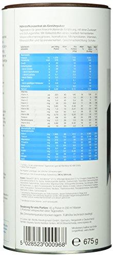 Squeezy Sports Nutrition Athletic Dietary Food – Dose á 675g, Schokolade