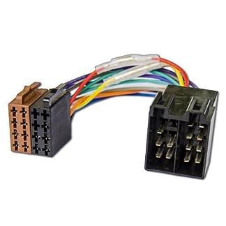 Radioadapter-passend-fr-ISO-ISO