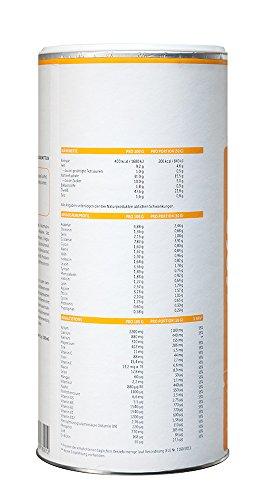 DrSlym Konzentrat (500ml) + Vitafy Essentials Slim Shake Vanille (500g)