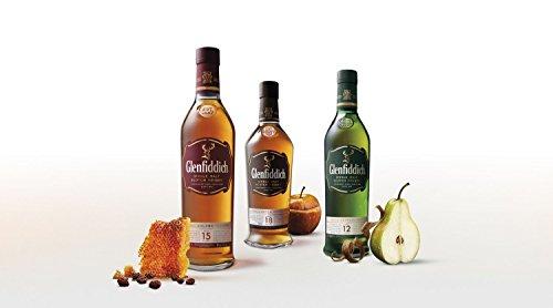 Glenfiddich-Mix-Pack-12-Jahre-15-Jahre-und-18-Jahre-Single-Malt-Whisky-3-x-02-l