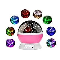 Premium-Sternenhimmelprojektor-LED-Nachtlicht-Einschlafhilfe-fr-Baby-Kinder-Dekolampe-Deko-Lampe-Leuchte-Dekoleuchte-Sternenhimmel-Mond-und-Sterne-Projektor