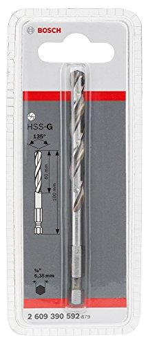 BOSCH-Zentrierbohrer-HSS-G-100-2609390592