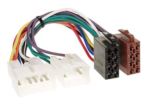Pioneer-Radio-MVH-A200VBT-2DIN-Bluetooth-mit-Einbauset-fr-Toyota-RAV-4-CA30W-2006-2013