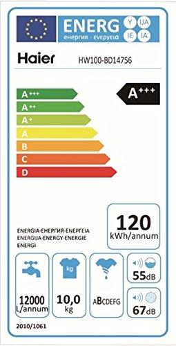 Haier-HW100-BD14756-Waschmaschine-FL-Smart-Dosing-A-98-kWhJahr-1400-UpM-10-kg-Vollwasserschutz-Smart-Dual-Spray-wei-Energieklasse-A