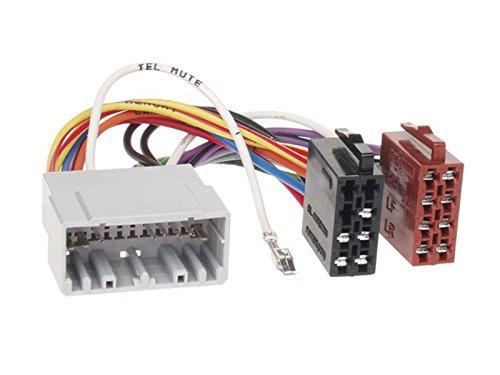 Caliber-RMD801BT-2DIN-Bluetooth-mit-Fernbedieung-inkl-Einbauset-fr-Jeep-Grand-Cherokee-WH-2005-2007