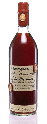 Armagnac-1893-Malliac-De