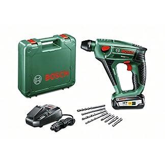 Bosch-Akku-Bohrhammer-Uneo-Maxx-Akku-Ladegert