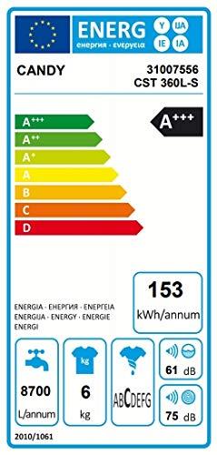 Candy-CST-360l-s-autonome-Ladekabel-Premium-6-kg-1000trmin-A-Wei-Waschmaschine–Waschmaschinen-Ladekabel-autonome-Premium-wei-oben-Edelstahl-42-l