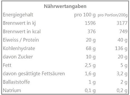 FA Nutrition Mass Core – 3kg – Schokolade mit Haselnüssen – Weight Gainer