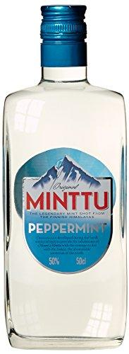 Minttu-Mint