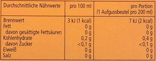 Memer-Weier-Tee-Vanille-Pfirsich-25-TB