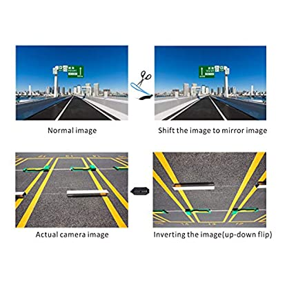 Parkvision-SeitenkameraFrontkameraRckkamera-universeller-CMOS-Sensor-HD-Auto-Kamera-mit-Upside-Down-Flip-Bild-Funktion-ohne-Entfernungsmastab-kein-Bohren-mehr