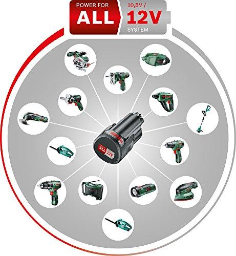 Bosch-Akku-Heckenschere-EasyHedgeCut-12-35-Akku-Ladegert-Karton-Messerlnge-35cm-12-Volt-System-25-Ah