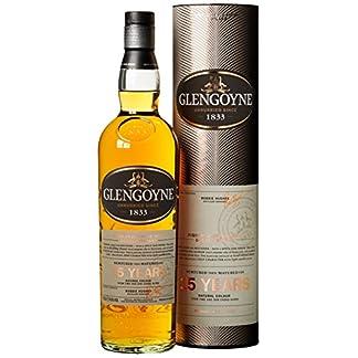 Glengoyne-Highland-Single-Malt-15-Years-1-x-07-l