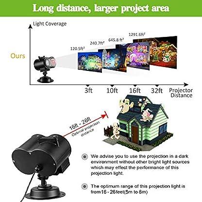LED-Projektionslampe-LTPAG-Projektionslampe-Doppelter-Kopf-Weihnachtsbeleuchtung-Auen-LED-Projektor