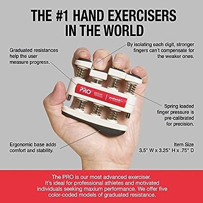 Pro-Hands-Fingertrainer-Pro-medium-Red-250×180