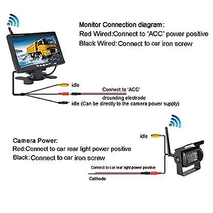 Drahtloses-Rckfahrkamera-Parkmonitor-System-7-Zoll-TFT-LCD-Farbmonitor-Schirm-mit-18-IR-LED-wasserdichter-Nachtsicht-Umkehrrckseitenansicht-Kamera-Installationssatz-fr-LKWs-RV-Traile-Bus
