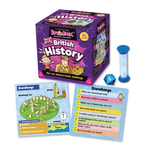 Brainbox-English-History
