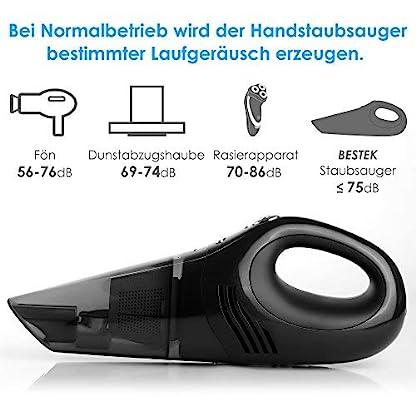 BESTEK-Handstaubsauger-Wiederaufladbare-Handheld-Akkustaubsauger-fr-Autos-Zuhause-beutellos-108V-4400mAh-Lithium-Ionen-Akkus-bis-zu-40-Min-Laufzeit-05L-Staubbehltervolumen