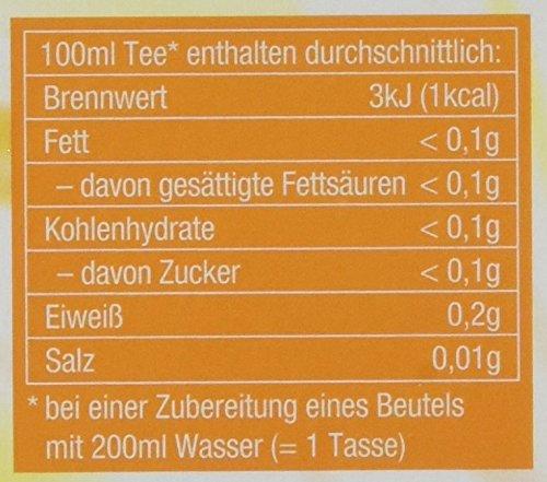 Teekanne-Weier-Tee-Mango-Zitrone-20-Beutel