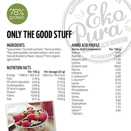 Natural Vegan Protein – Blaubeere – 78% Protein, Bio-Zutaten, 100% pflanzlich
