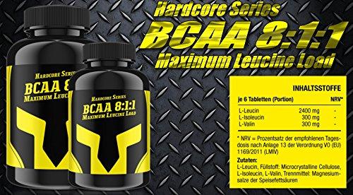 BCAA 8:1:1 – MaXimum Leucine Load | 480 Tabletten – Hochdosiert mit 3000 mg Tagesbedarf für 80 Tage Anwendung | Leucin, Isoleucin & Valin | Muskelaufbau + Definition | Premium Qualität Made in Germany