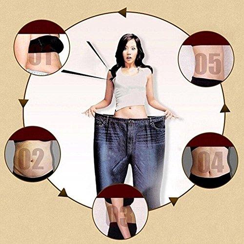 Nabel Aufkleber, KOBWA Traditionelle Chinesische Medizin Abnehmen Bauch Patch Fettverbrennungs Patch (40pcs)