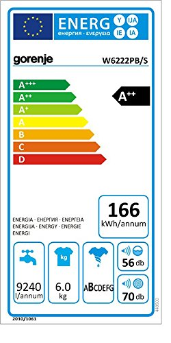Gorenje-W-6222-PBS-Waschmaschine-FL-A-6-kg-1200-UpM-schwarz-SensoCare-Waschsystem-Quick-17-SlimLine-Tiefe-44-cm-Colour-Collection