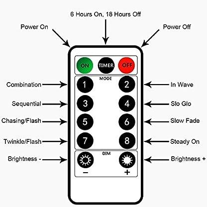 BXROIU-2-x50Leds-Silbernedraht-Micro-Lichterkette-Batteriebetrieb-8-Programm