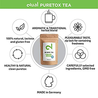 DUAL-CLEAN-28-Days-PureTox-Tee-Das-Produkt-kann-NICHT-mehr-erworben-werden-Das-Angebot-ist-dauerhaft-geschlossen