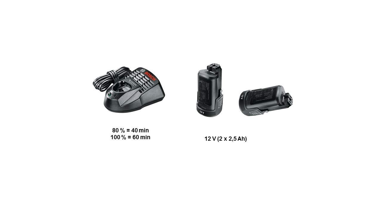 Bosch-DIY-Akku-Bohrhammer-Uneo