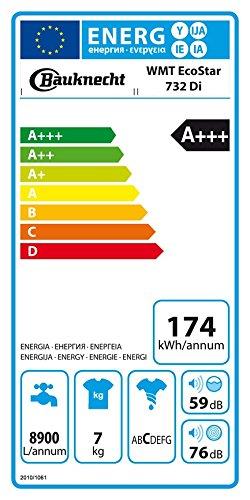 Bauknecht-WMT-EcoStar-732-Di-Waschmaschine-TLA-174-kWhJahr-1200-UpM-7-kgStartzeitvorwahl-und-RestzeitanzeigeFreshFinish-verhindert-zuverlssig-Knitterfaltenwei
