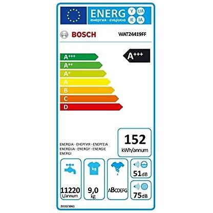 Bosch-WAT24419FF-Frontlader-Waschmaschine