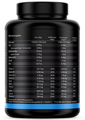 GYM-NUTRITION High Quality Weight Gainer | Auf Hafer – Gerstenbasis | HIGH PROTEIN | LOW SUGAR | HIGH CARBS | Beliebt bei Bodybuildern Und Sportlern, Die Masse Aufbauen Wollen | Geschmack Delicious Chocolate | 1Kg | Made in Germany