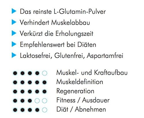 GymPro – L-GLUTAMIN Pulver in Deutscher Premiumqualität Hochdosiert I Muskelaufbau I Regeneration I Vegan I 500g