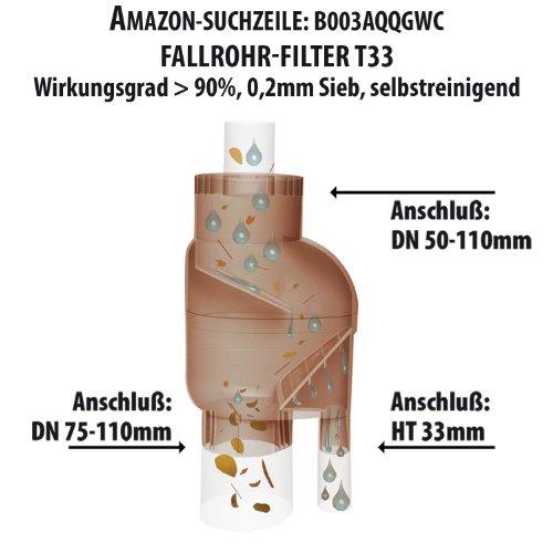 WINTER-SONDERPREIS-REGENTONNE-REGENFASS-BAUM-300l-FROSTSICHERES-LANGLEBIGES-Regenfass-mit-stabilem-Deckel-und-Wasserhahn