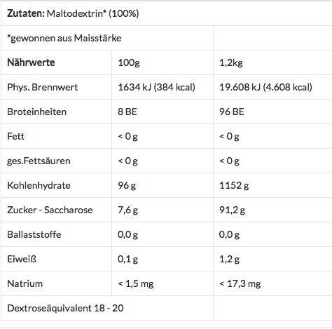 Performance Upload Malto 19 – aus reiner Maisstärke hydrolysiert, ohne weitere Zuckerzusätze, geeignet bei Laktose- und Fructoseintoleranz, glutenfrei. Von Athleten für Athleten entwickelt – Deine Carboo4U®-Sporternährung