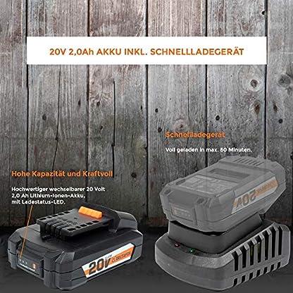 DELTAFOX-Akku-Sbelsge-18V-max-20V-20-Ah-I-inkl-Transportkoffer-LED-Licht-Sgebltter-Akku-Ladegert-1h-I-Multisge-fr-Holz-und-Metall