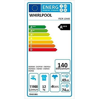 Whirlpool-FSCR12440-Waschmaschine-12-kg-1400-Umin-Energieeffizienzklasse618246