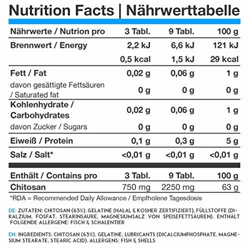 baseXnutrition, POLIGLUSAM, der Fett ABSORBER mit Chitosan, 120 Kapseln