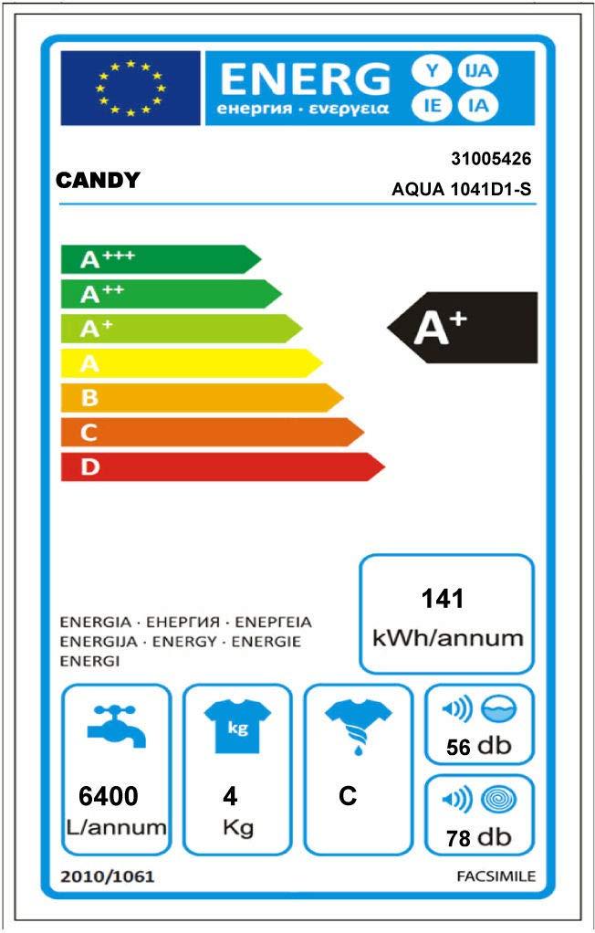 Candy-Aqua-1041-D1-Waschmaschine-FLA-141-kWh-1000-UpM-4-kgRaumsparwunder-695-x-51-x-44-cmwei