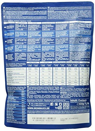 IronMaxx 100% Whey Protein / Whey Proteinpulver Schokolade auf Wasserbasis / Eiweißpulver für Eiweißshake mit Milchschokoladen Geschmack / 1 x 500 g Beutel