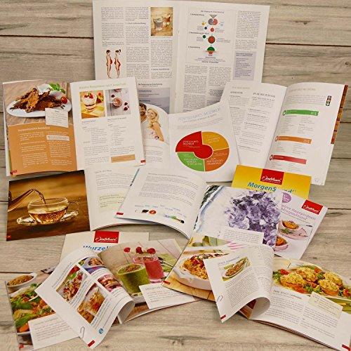 P. Jentschura BasenKur – ProbierSet + Anleitung und detaillierte Infos
