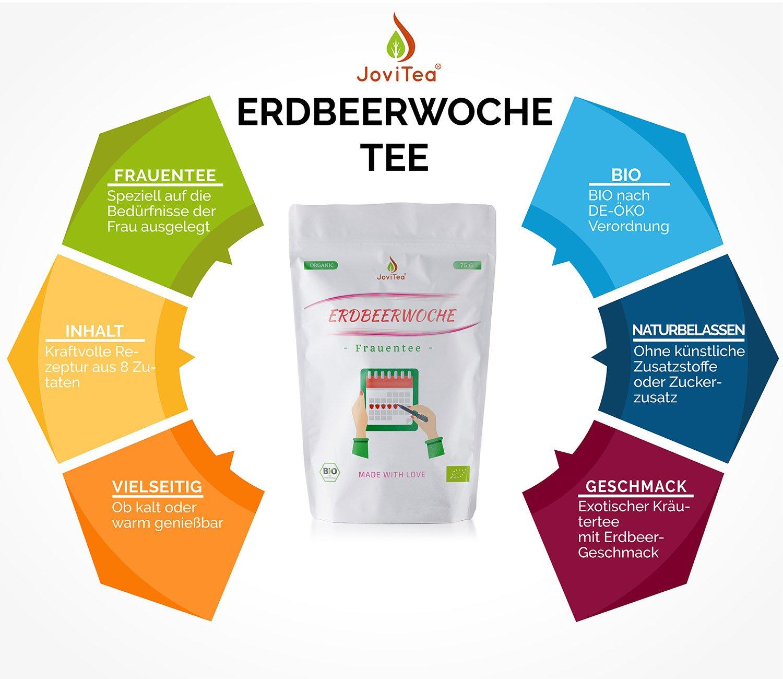 JoviTea-Erdbeerwoche-Bio-Tee-Loser-Tee-fr-Frauen-Empfohlen-whrend-der-Menstruation-mit-leckerem-Geschmack-ohne-knstliche-Inhaltsstoffe-75g